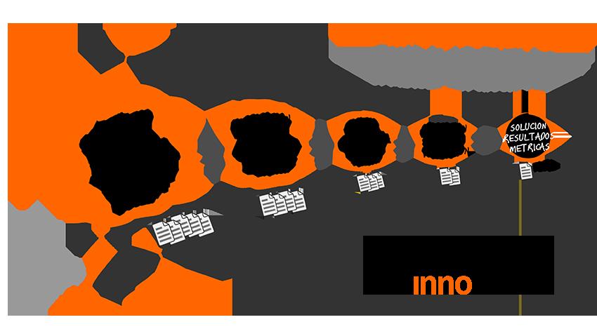 unconsulting-model-design