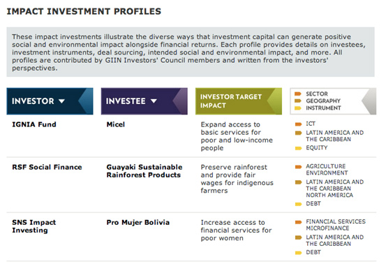 Giin-investment