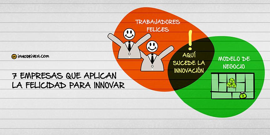 7 empresas que aplican la felicidad para innovar