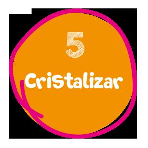 cristalizar-design-thinking